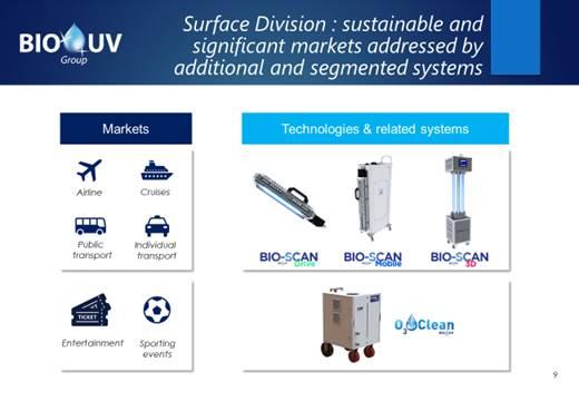 BIO-SCAN® van BIO-UV